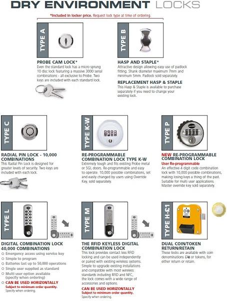 Lock Types Explained